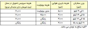 جدول هزینه ارسال